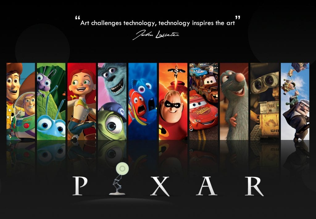 The Portrayal of Gender in Pixar Films (Master's Thesis)